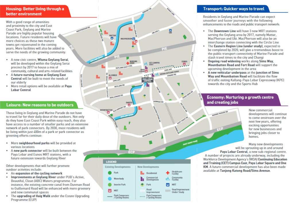 amber-sea-marine-parade-ura-master-plan-east-singapore-pg2-far-east-organization